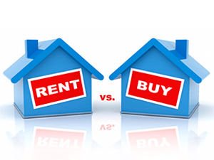 Renting vs Buying your home