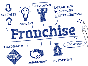 benefits of franchising